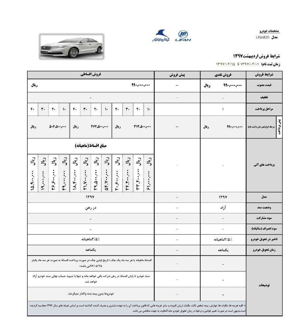 لیفان 820 قیمت و شرایط فروش