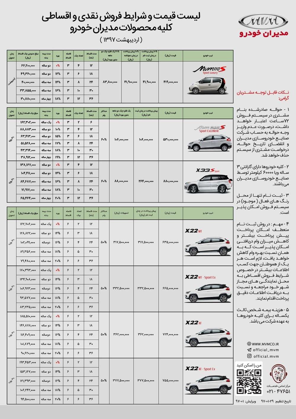 قیمت جدبد خودروهای ام وی ام MVM ایران