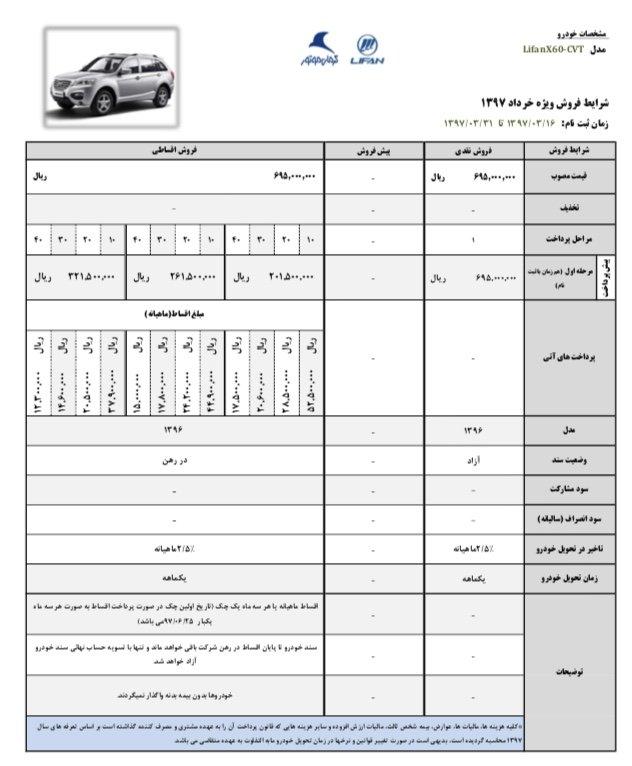 شرایط فروش لیفان X60