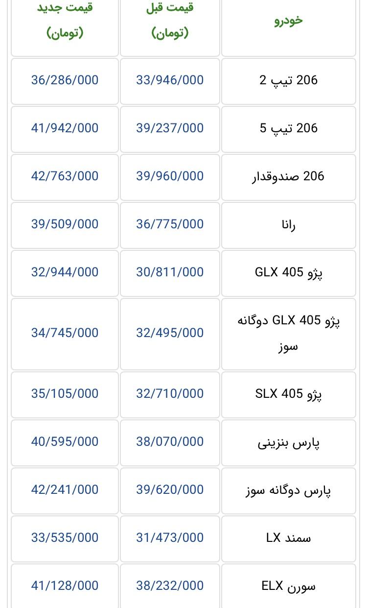 مرحله جدید فروش محصولات ایران خودرو با قیمت قطعی/ تیر 97 اخبار IT