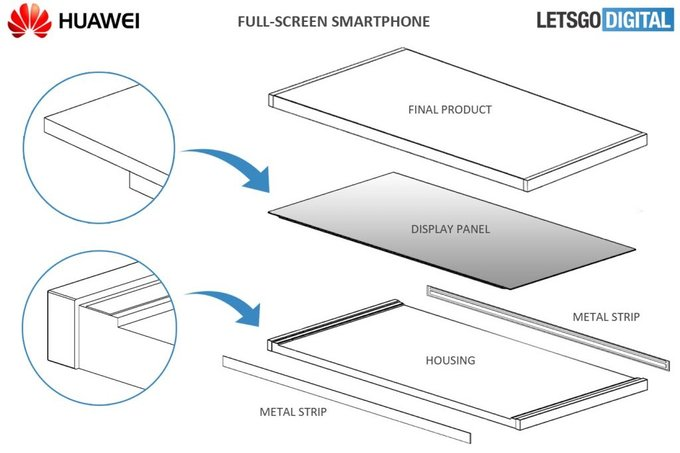 موبایل با نمایشگر بدون حاشیه