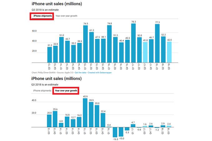 گزارش سه ماهه مالیسوم اپل