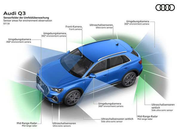 Audi-Q3-2019 (3)