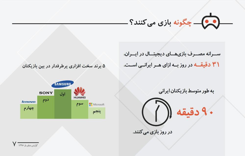 گیمرهای ایرانی