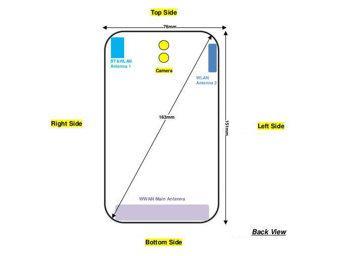برند Pocophone مالکیت شیائومی بازار آمریکا