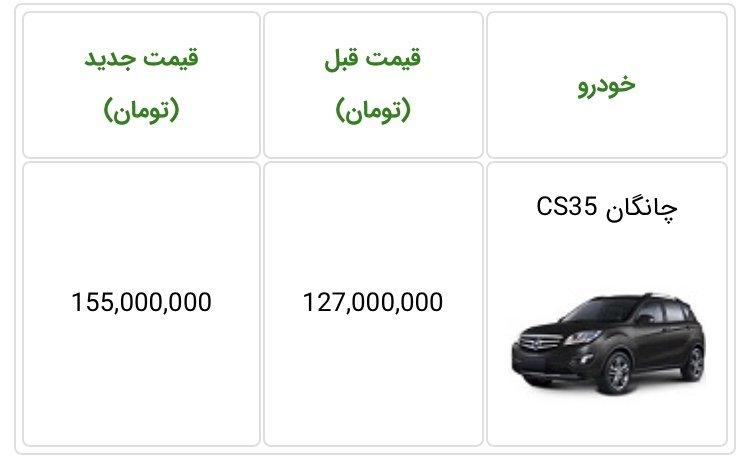 قیمت چانگان cs35