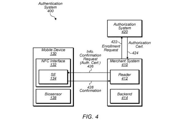 b ایده جدید اپل برای استفاده از آیفون به عنوان کارت شناسایی اخبار IT