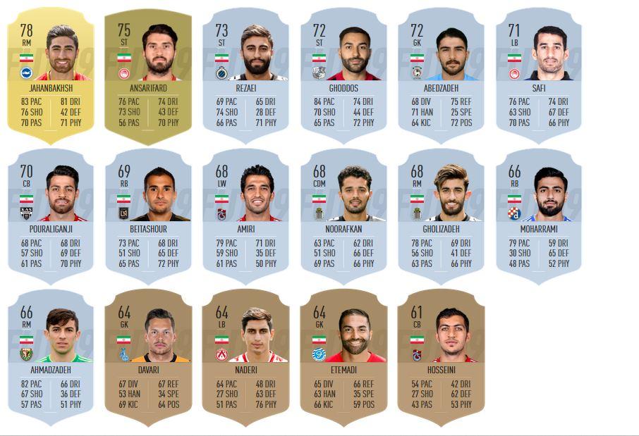 بهترین بازیکنان ایرانی حاضر در فیفا 19