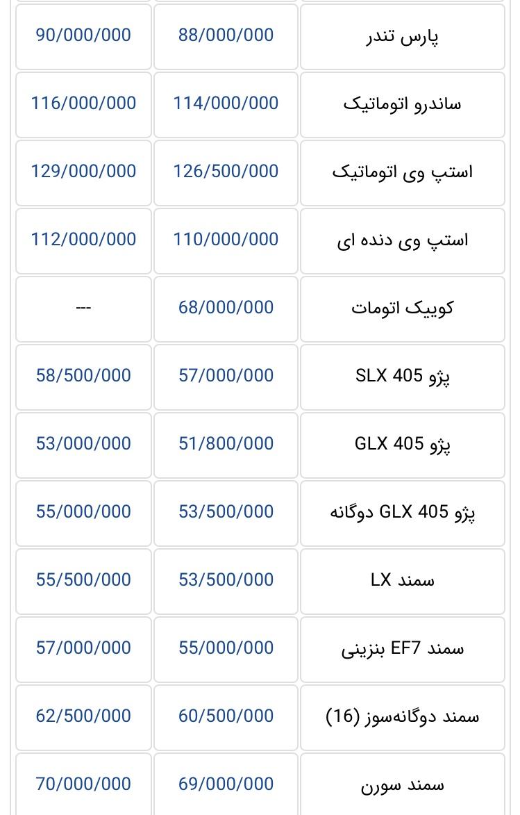04356D7C 7F0F 485D 84F7 9D6B101ACC67 - جدیدترین قیمت خودرو های داخلی در بازار+ جدول