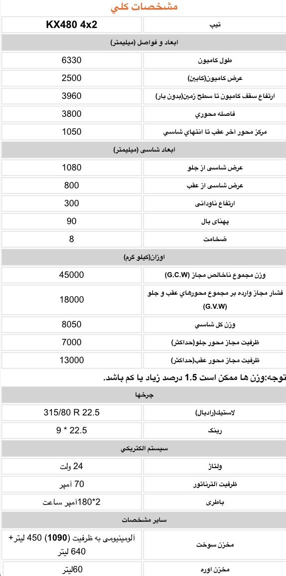 D952D21A D6C9 4B6E B8D4 9A742A56F90D - ولوو دیزل رسما از ایران رفت؛ دانگ فنگ KX به جای ولوو FH در خطوط تولید سایپا دیزل