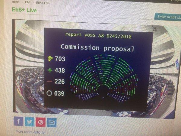 نتیجه رای گیری در پارلمان اروپا برای رهنمود تازه کپی رایت