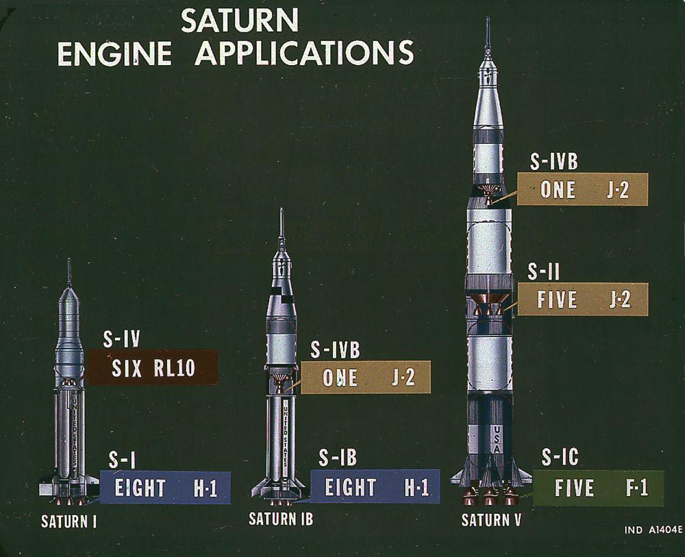 راکت ساترن 5 سفر به ماه