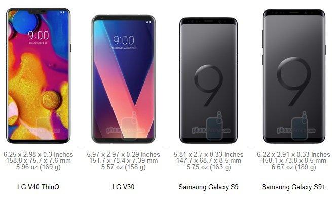 اندازه تصویر LG V40