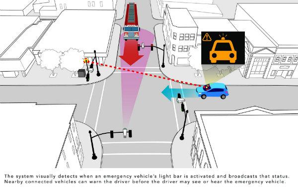 3d788683-honda-smart-intersection-06
