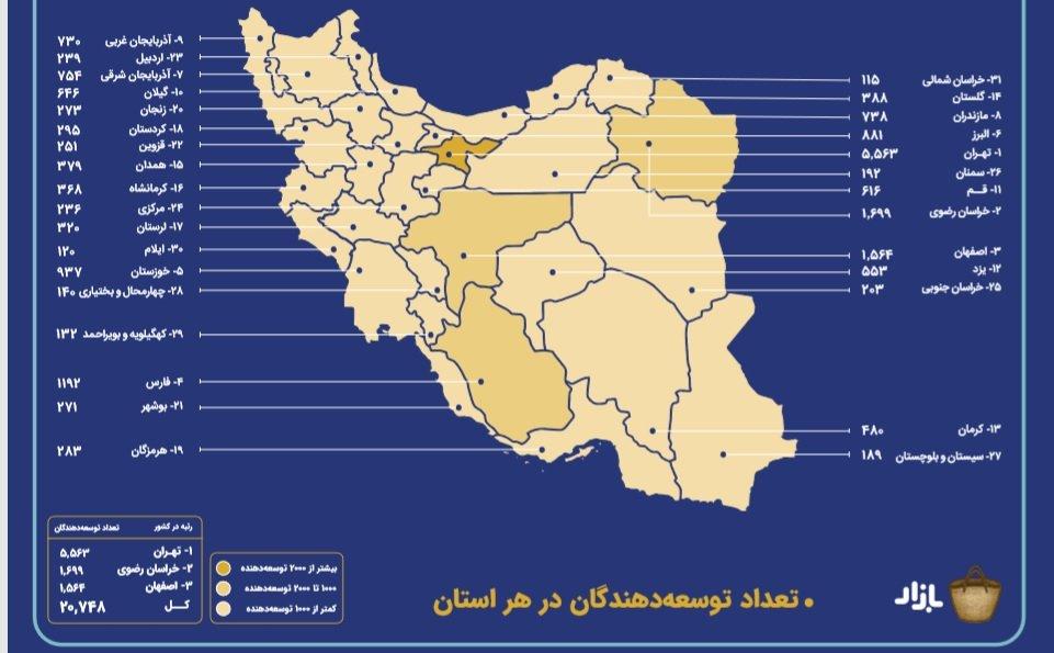 بازی های ساخت ایران