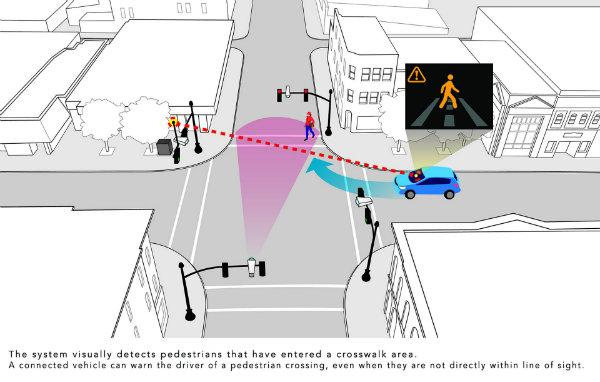 574037ed-honda-smart-intersection-07