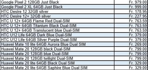 Screenshot 2018 10 05 Huawei Mate 20 and Mate 20 Pro prices appear could cost a small fortune - انتشار رندرهای رسمی از هواوی میت 20 به همراه لیست قیمت موبایلهای این خانواده