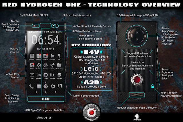 لیست مشخصات سخت افزاری موبایل هیدروژن وان RED