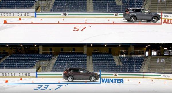 8389e32b-winter-tire-comparison-e1542668743582