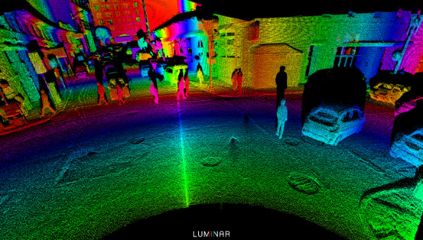 Luminar and Volvo use LiDAR to figure out pedestrian-activity (3)