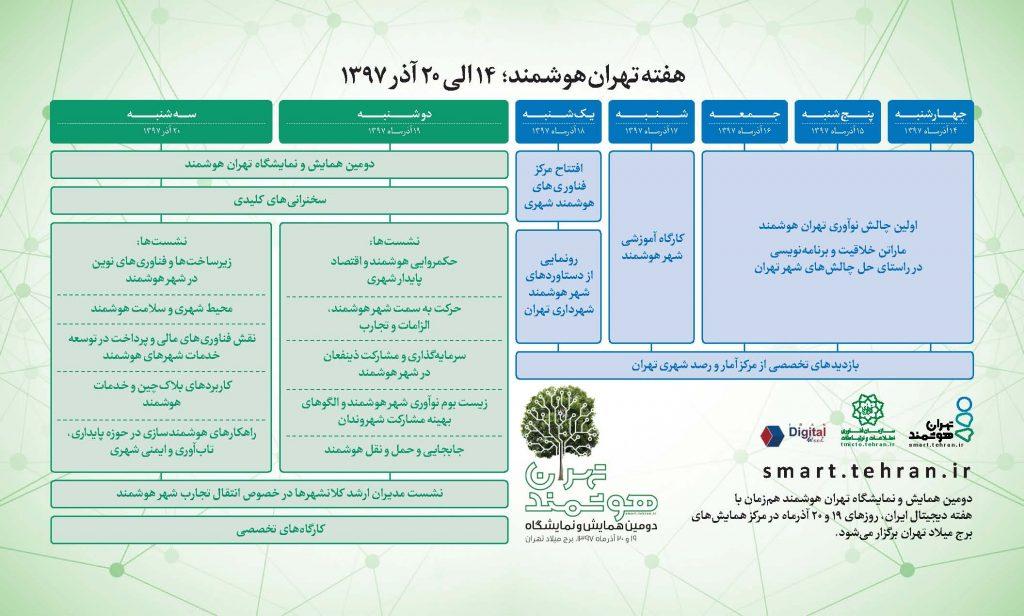 آغاز هفته تهران هوشمند