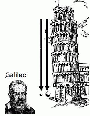 گالیله