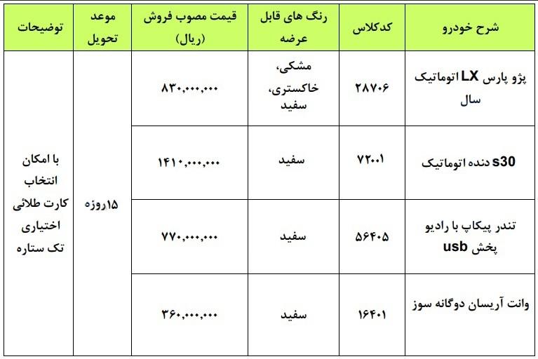 طرح فروش ایران خودرو
