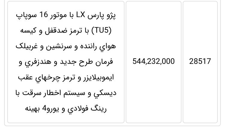 قیمت پژو پارس