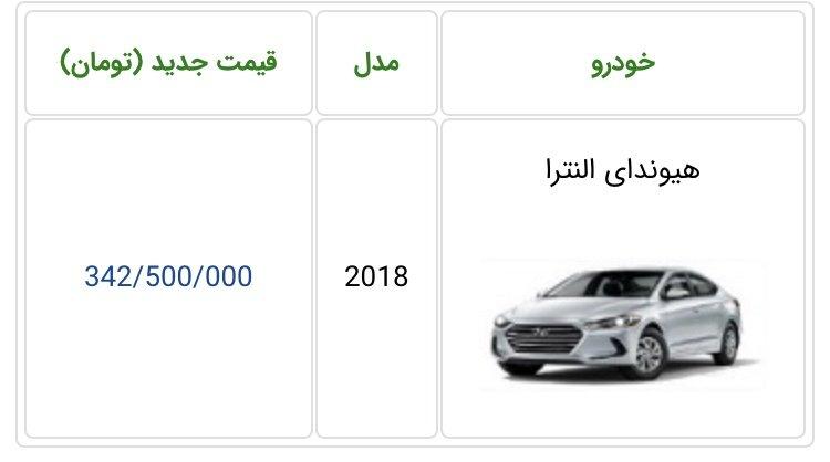 قیمت هیوندای النترا 2018