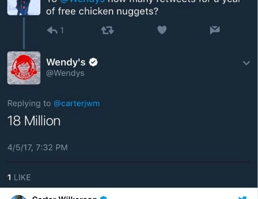 بیشترین ری توییت دنیا