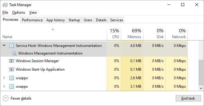 مصرف CPU