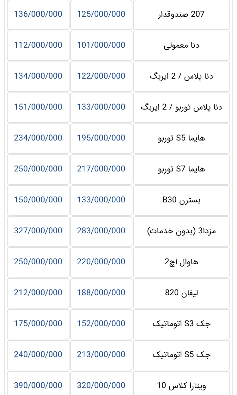 0E719267 22D2 44F9 9233 BC5056ECEF58 - جدیدترین قیمت خودرو در بازار تهران در هفته ای که گذشت + جدول