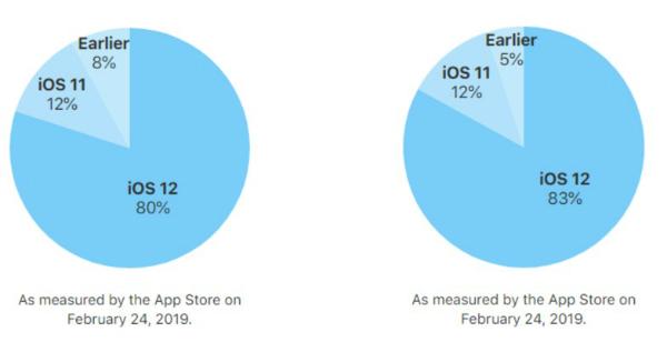 سیستم عامل اپل