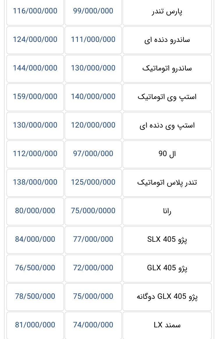D870CFEC D1AF 4D30 A8F5 FDA203360519 - جدیدترین قیمت خودرو در بازار تهران در هفته ای که گذشت + جدول