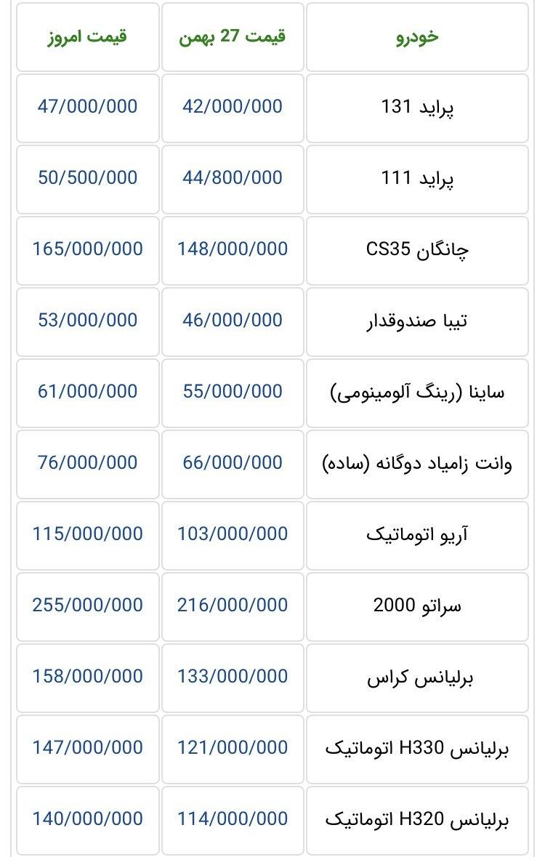 F45FCFF6 0874 4835 B174 60CFA27CA8ED - جدیدترین قیمت خودرو در بازار تهران در هفته ای که گذشت + جدول