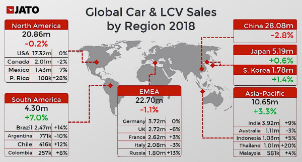 another-86-million-new-cars-sold-in-2018-toyota-ranks-first_1