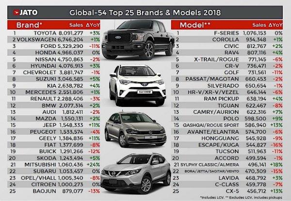 آمار فروش خودرو