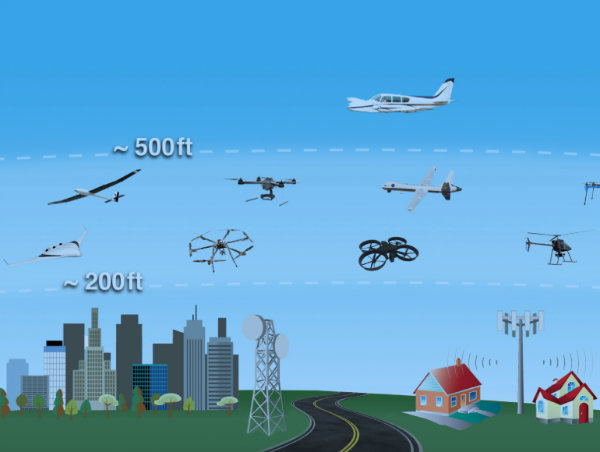 nasa-drone-traffic (1)