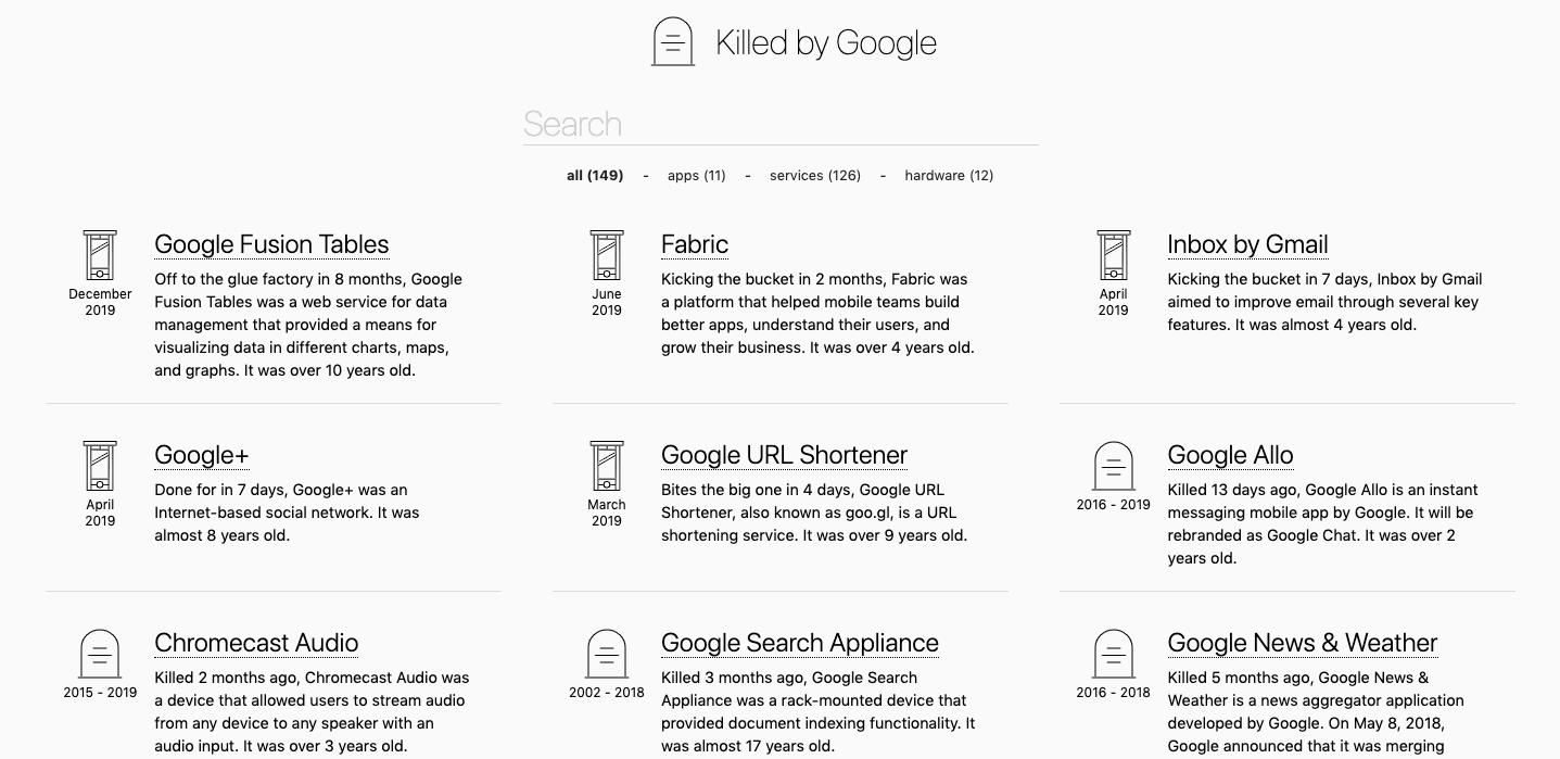 گوگل اینباکس