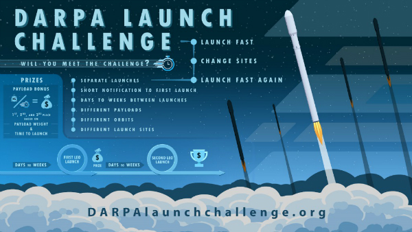 چالش پرتاب موشک دارپا