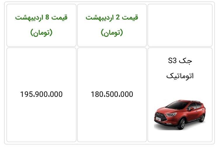 قیمت جک S3