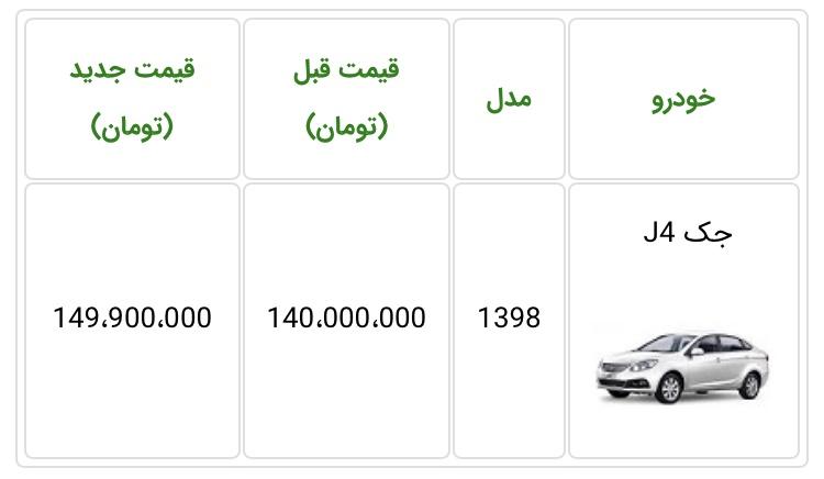 قیمت جدید خودروی جک J4 اعلام شد - خرداد 98 [به روز رسانی]