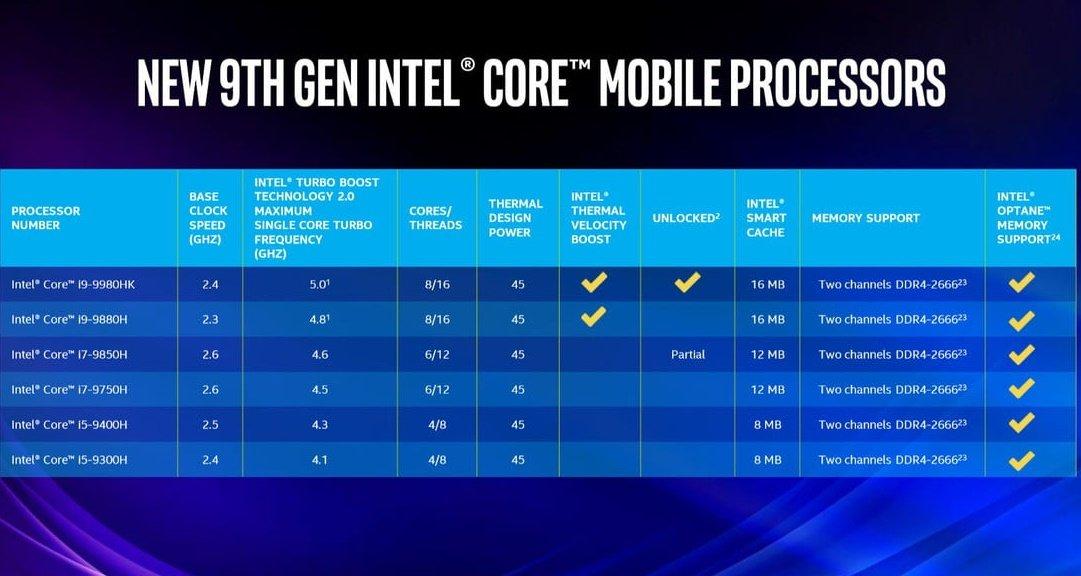 پردازنده های ۸ هسته ای
