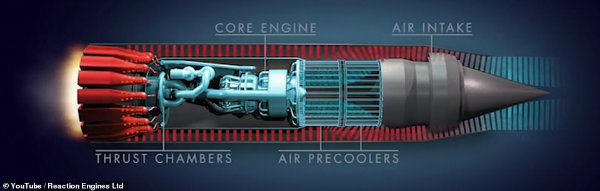 reaction engines sabre (3)