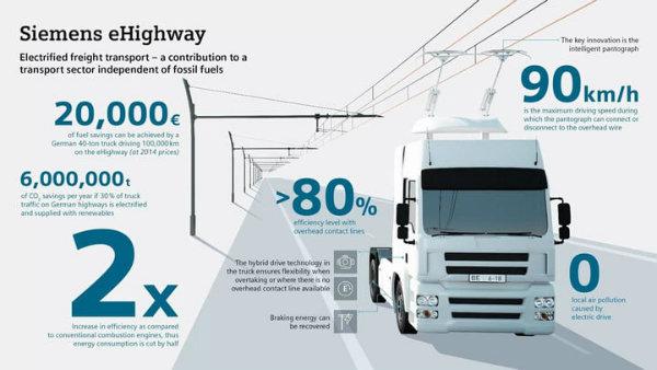 Siemens-ehighway (6)
