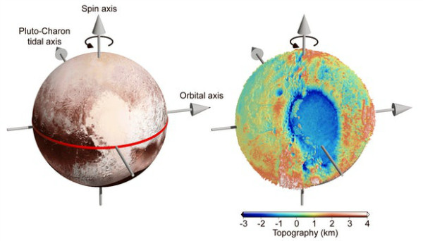 اقیانوس مایع پلوتون