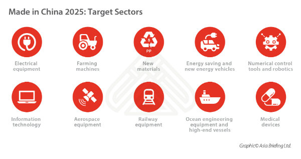 Made-in-China-2025-Target-Sectors