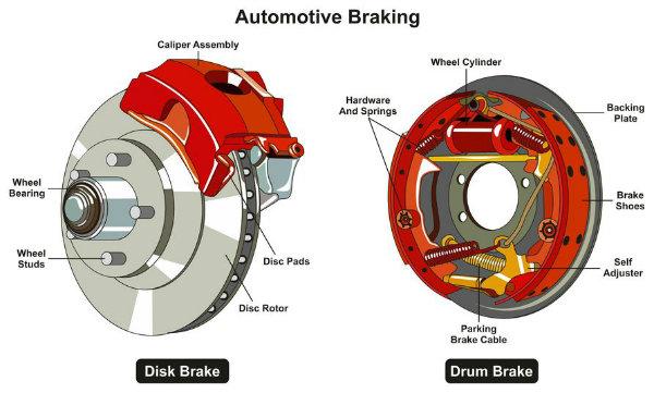 disk brakes vs drum