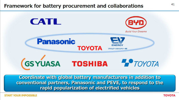 toyota-battery-supply