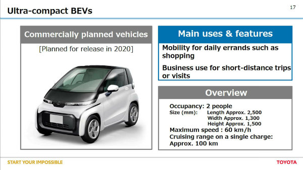 toyota-ultra-compact-bevs